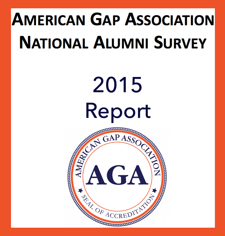 Gap Year Data 2015 National Survey, Nina Hoe, PhD